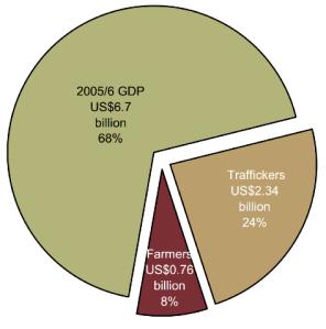 COIN Uk Chart 1